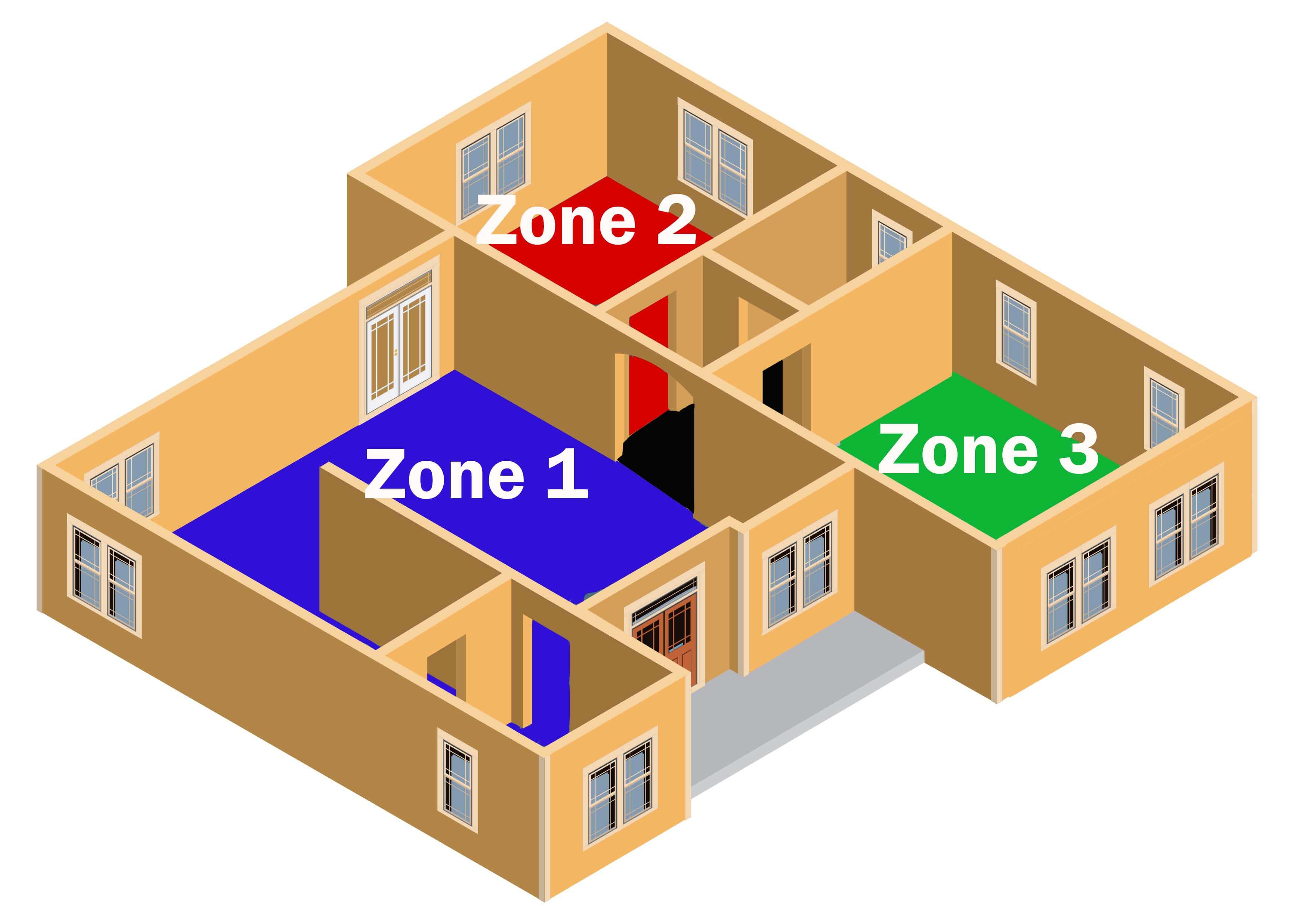 House with zone numbers